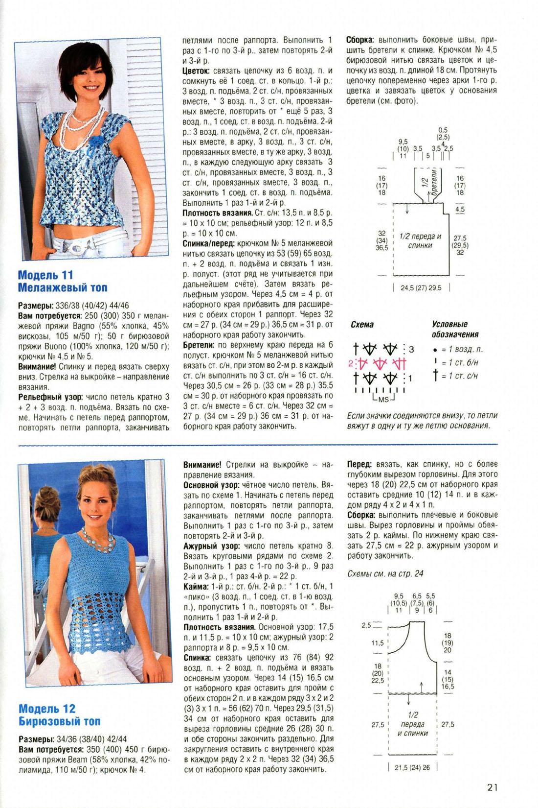 Журнал Маленькая Диана - Описание вязания, схемы 50