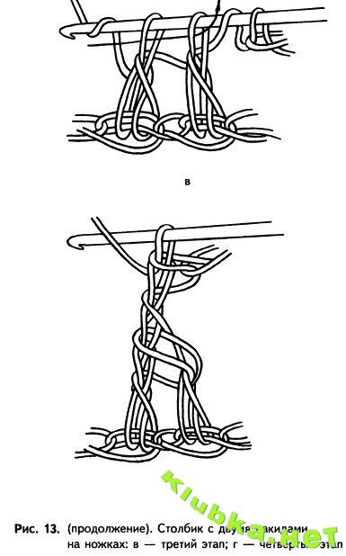 Столбик с двумя накидами на ножках