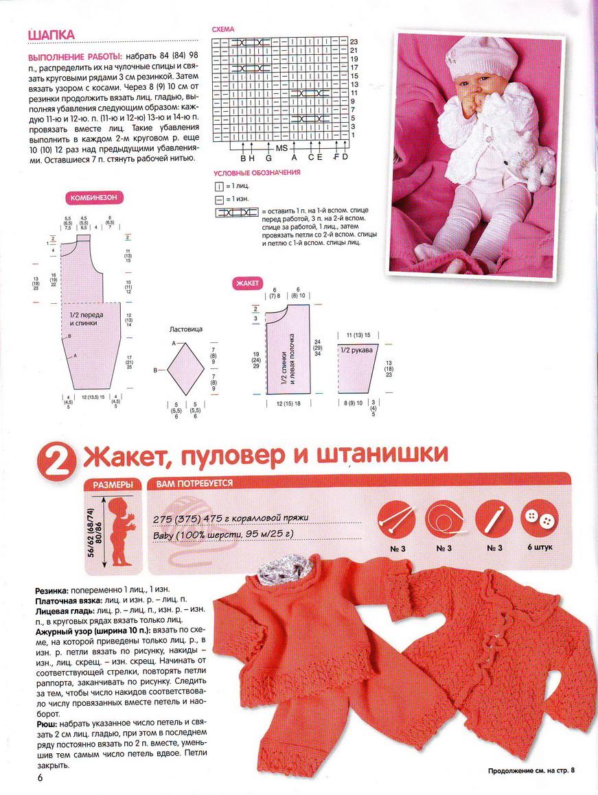 Вязание берета спицами для детей от 0 до 3