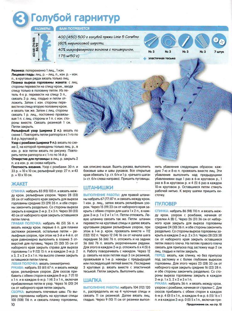 Фото и схемы вязания спицами для детей