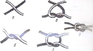 Как правильно присоединять нити во время вязания