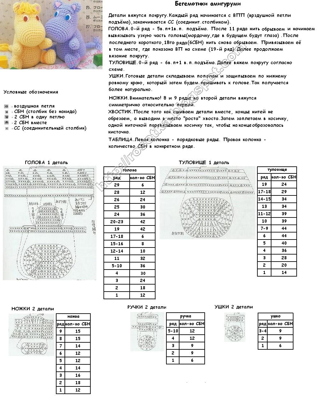Игрушки амигуруми крючком схемы и описание