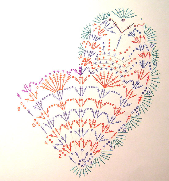 Сердца вязаные крючком