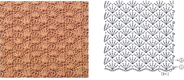 Схема вязаного купальника крючком, узор ракушки