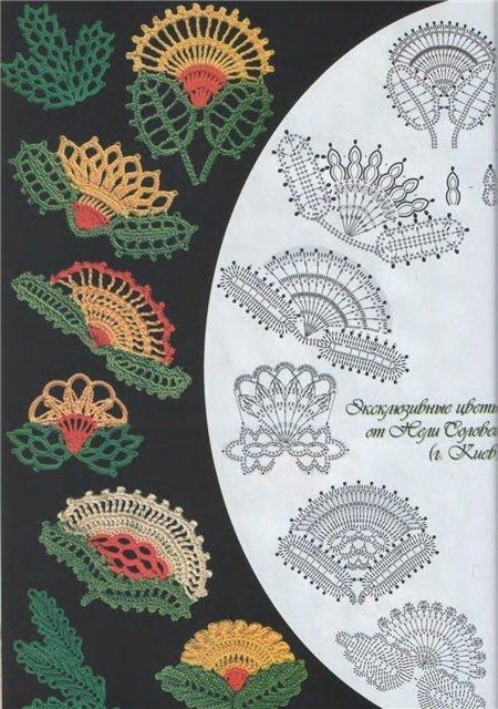 Схемы вязания спицами и модели