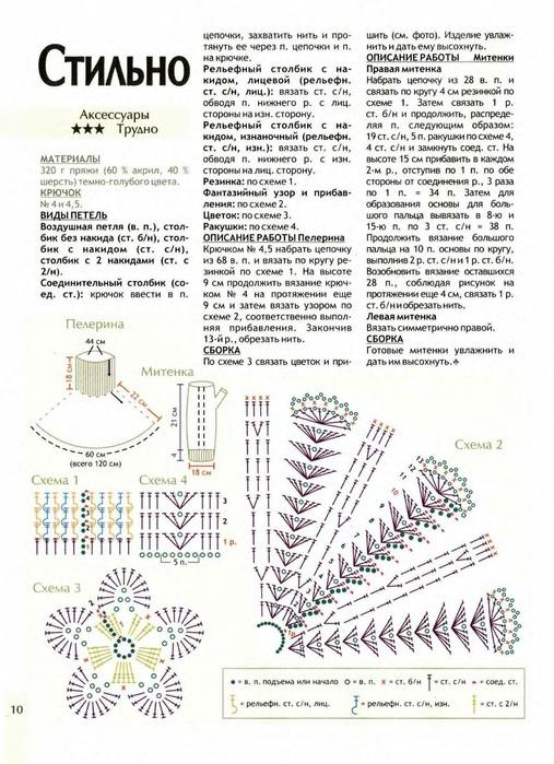 Схемы вязания крючком и спицами манишки