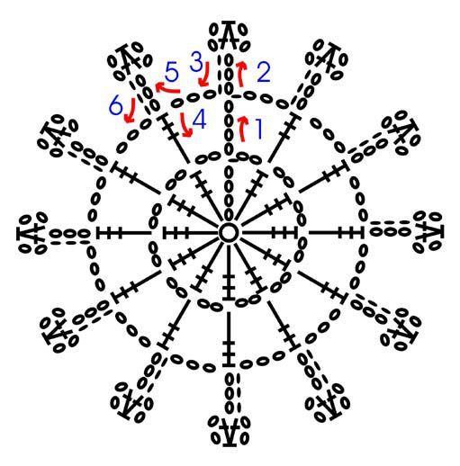 Паутинка крючком, схема - Кройка и