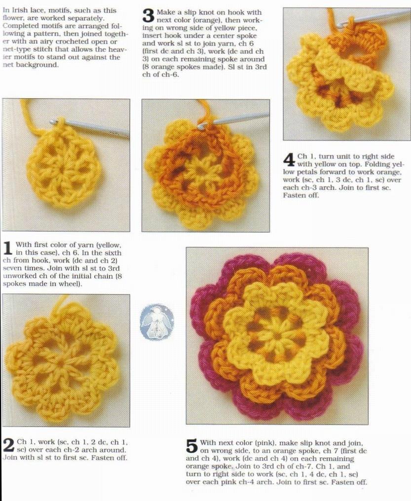 Форумы вязание крючком цветы