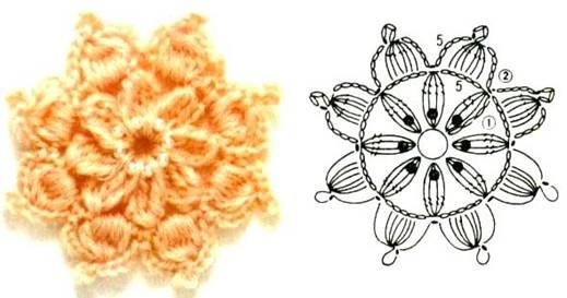 вязаный цветок. Метки: вязание