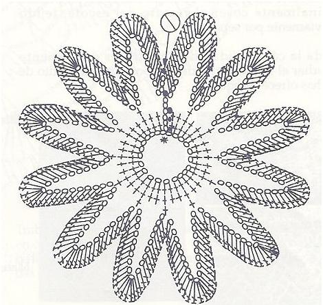 квадратных мотивов и элементов для вязания крючком.