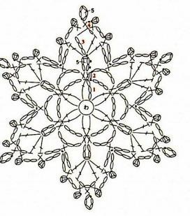 Снежиночка крючком