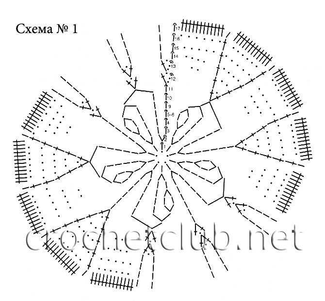 Бесплатно схемы вязания одежды спицами