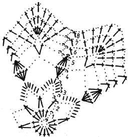 54 схемы снежинок