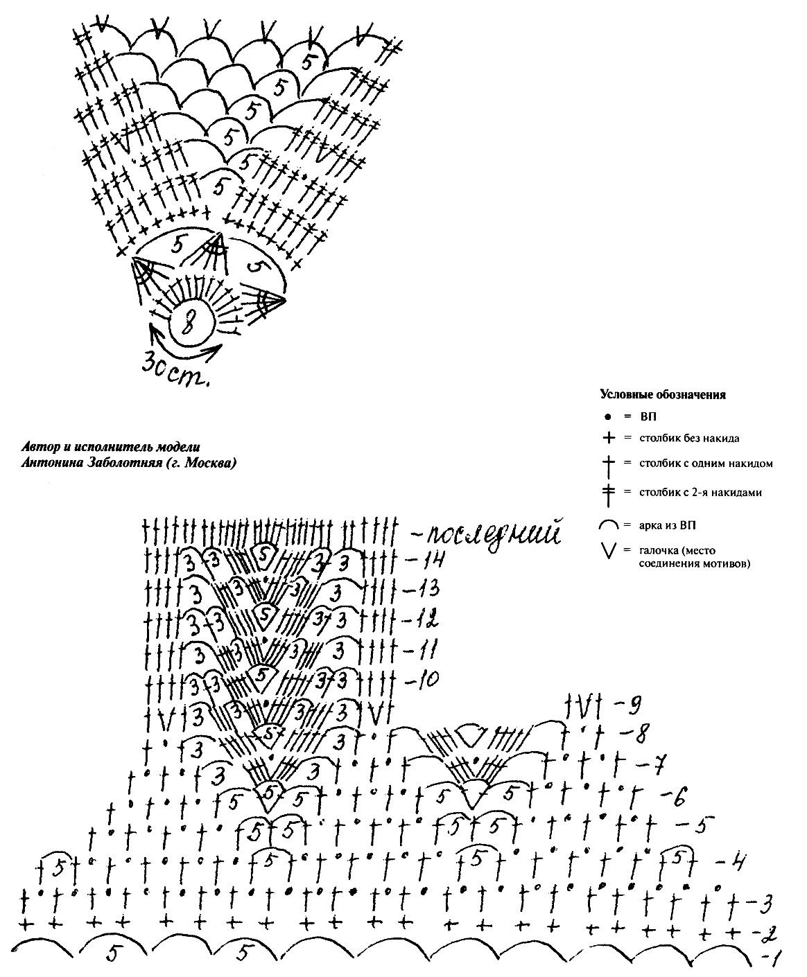Галочка на схеме вязания 102