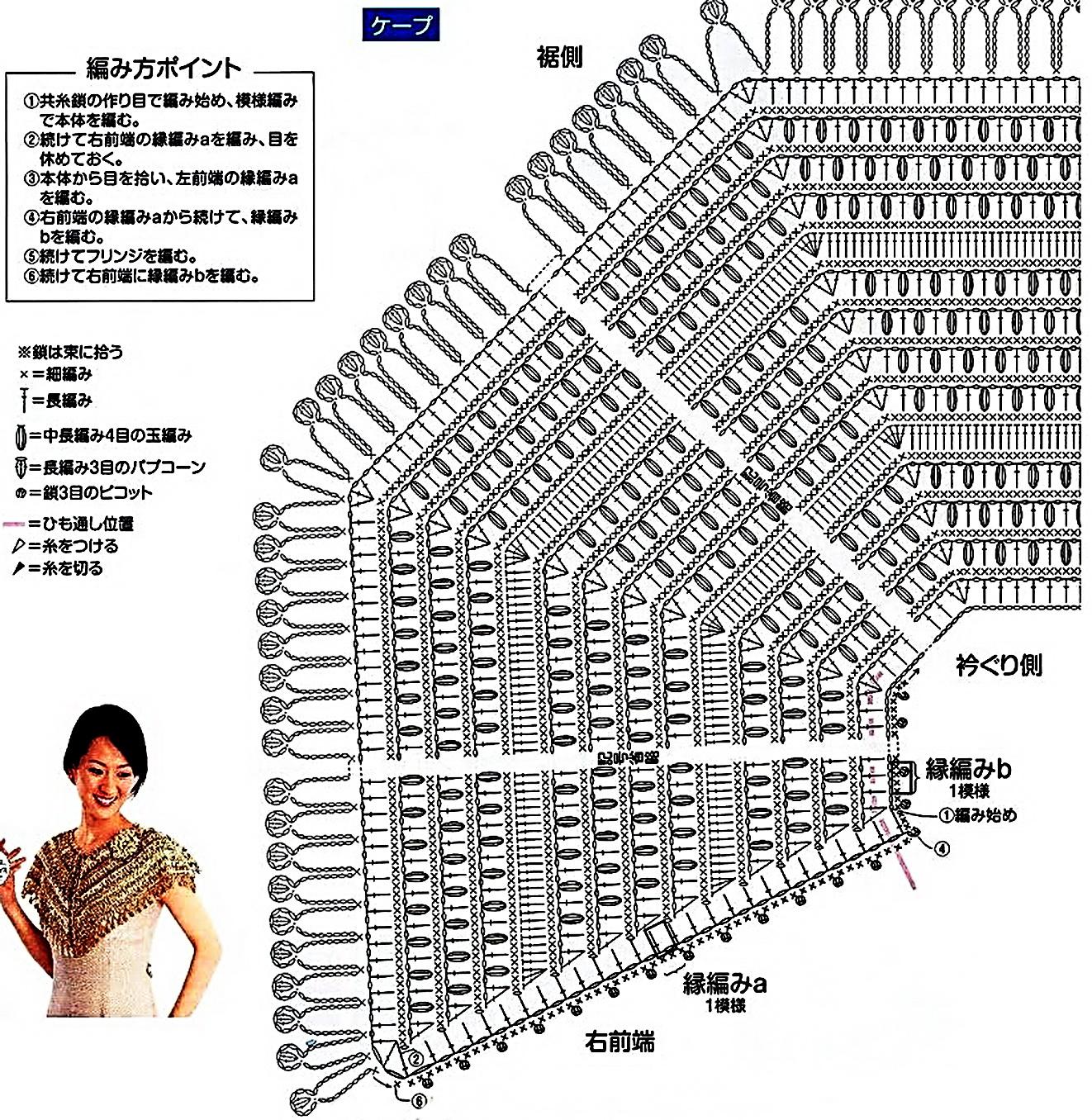 дайте пожалуйста схему вязания японского бактуса
