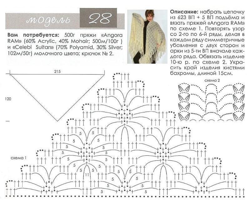 Схемы вязания узоров для шали крючком схемы 100