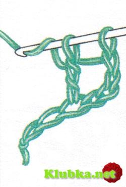 Основные приемы вязания крючком
