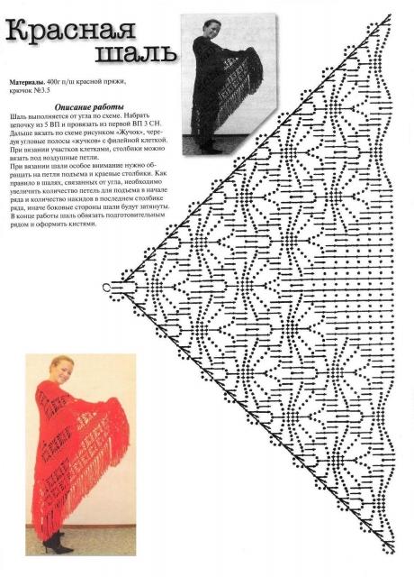 Вязание - Схемы шалей