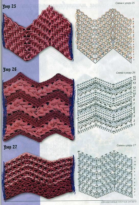 Вязание спицами волны зигзаги 61