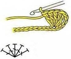 Варианты выполнения петель крючком
