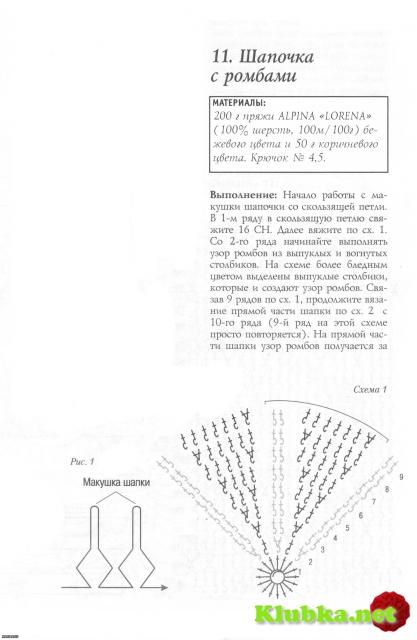 Вязание женской шапки крючком с описанием
