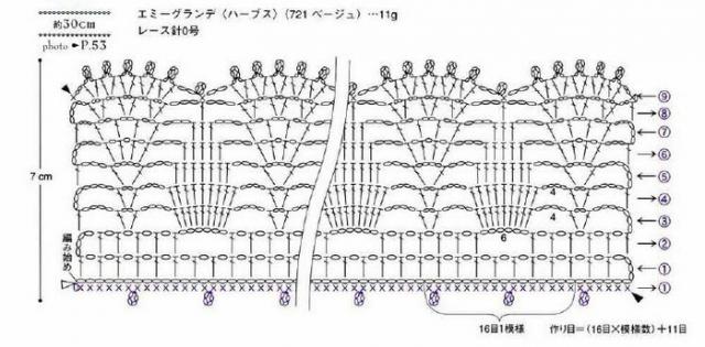 Схемы для обвязки крючком