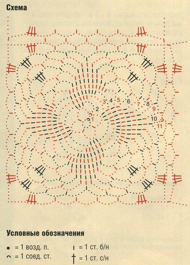 Рукоделие: Вязание спицами, Вязание крючком, Схемы вязания.