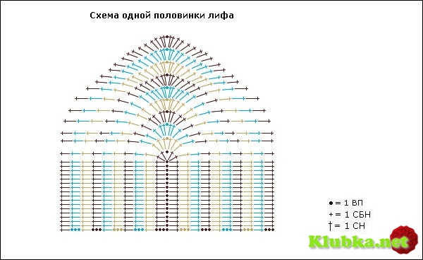 схема вязания бюстгальтера