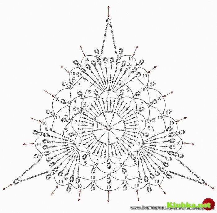 Треугольные схемы вязания крючком 63