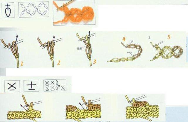 Обозначение для японских схем