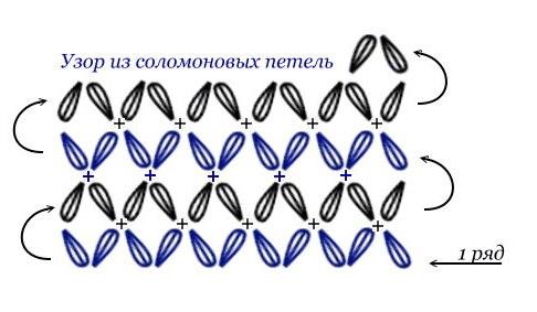 Узор крючком - Соломонов узел (Видео урок)