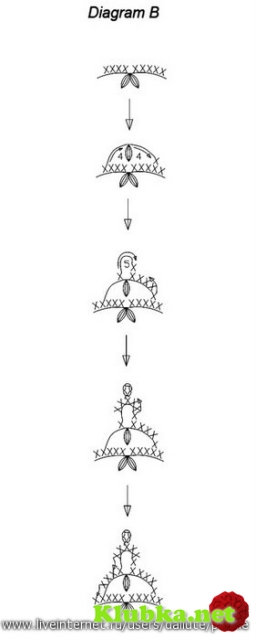 Мотивы крючком