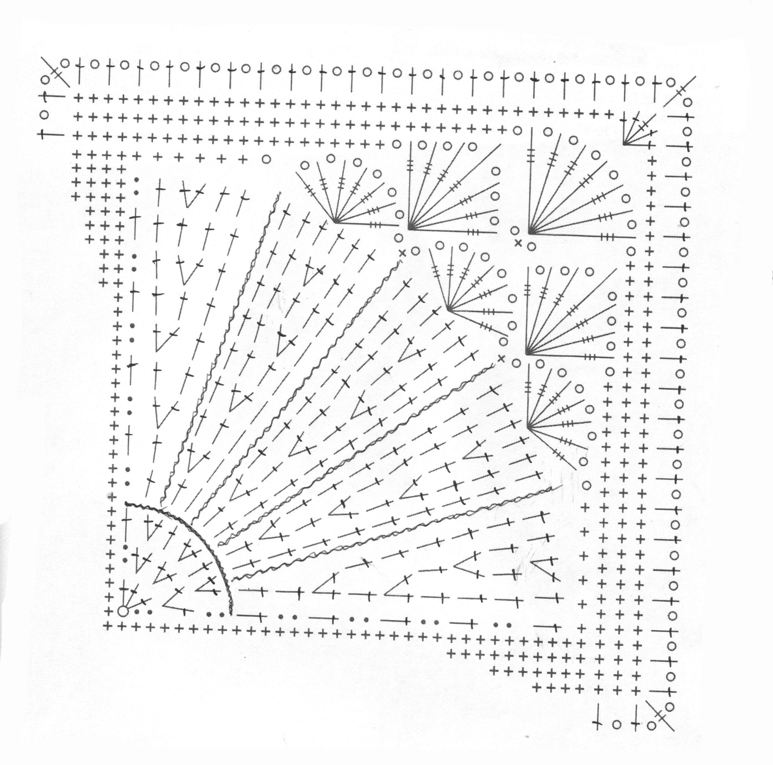 о вязании Схемы вязания. Вязание для