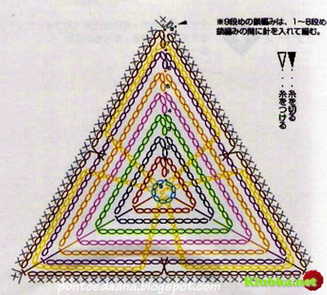 Воздушный треугольник
