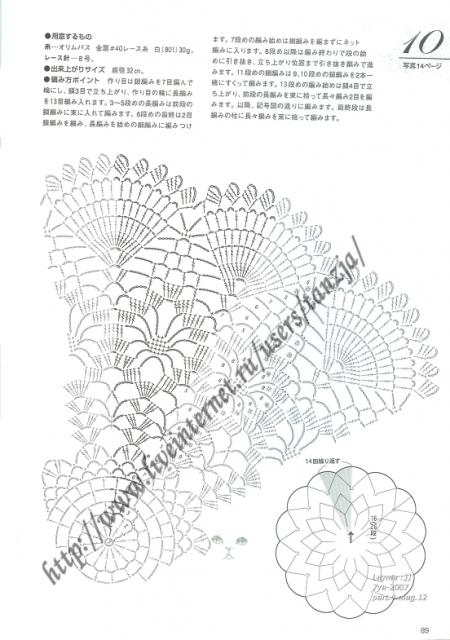 Белая кружевная салфетка (Без перевода)