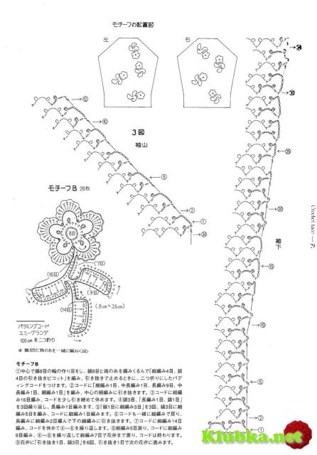 Болеро связанное крючком (Без перевода)