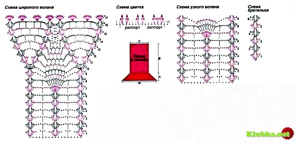 Вязание с воланами схема