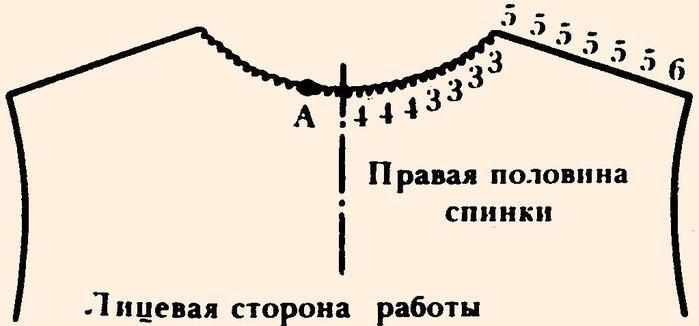 Вязание передней проймы 53