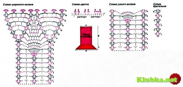 Ажурный розовый сарафан крючком