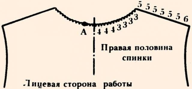 Вязание горловины и проймы