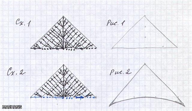 Шарф из треугольников