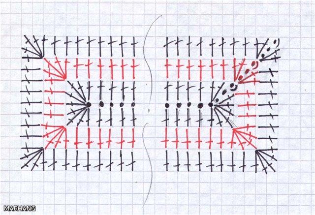 Прямоугольные и овальные <u>связанные</u> полотна, связанные от середины