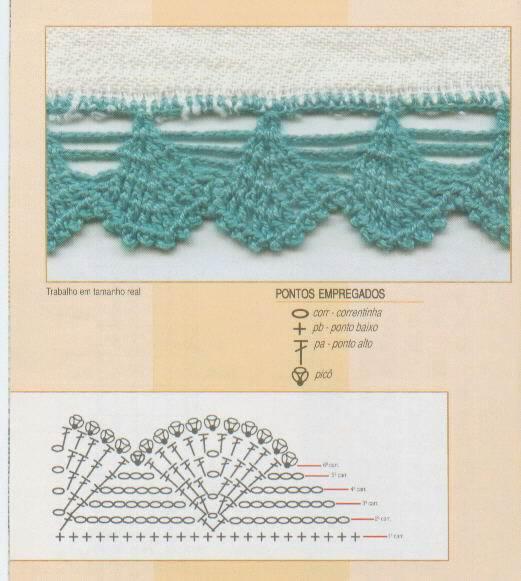 Emy S Gallery Crochet Edges Pattern