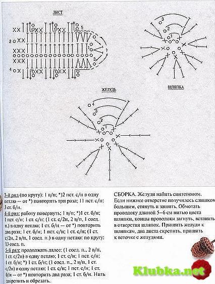 Желуди связанные крючком