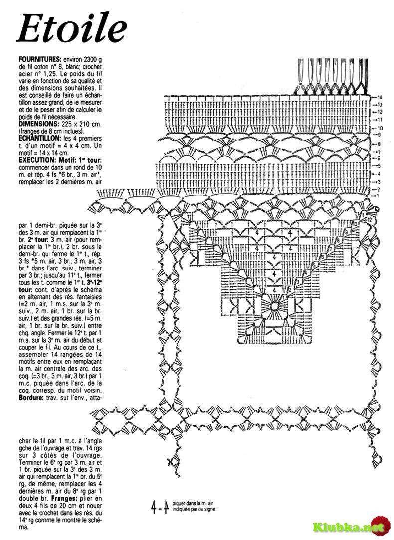 Вязание крючком покрывало и пледы рисунки