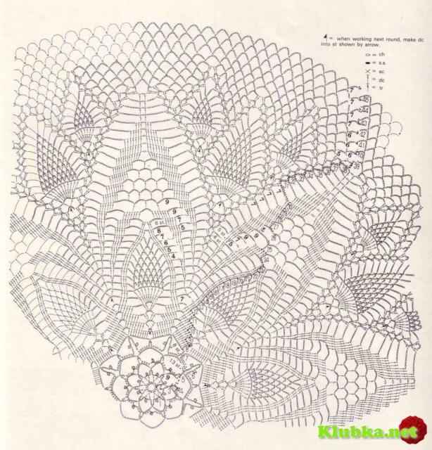 Схемы вязания комбинезонов