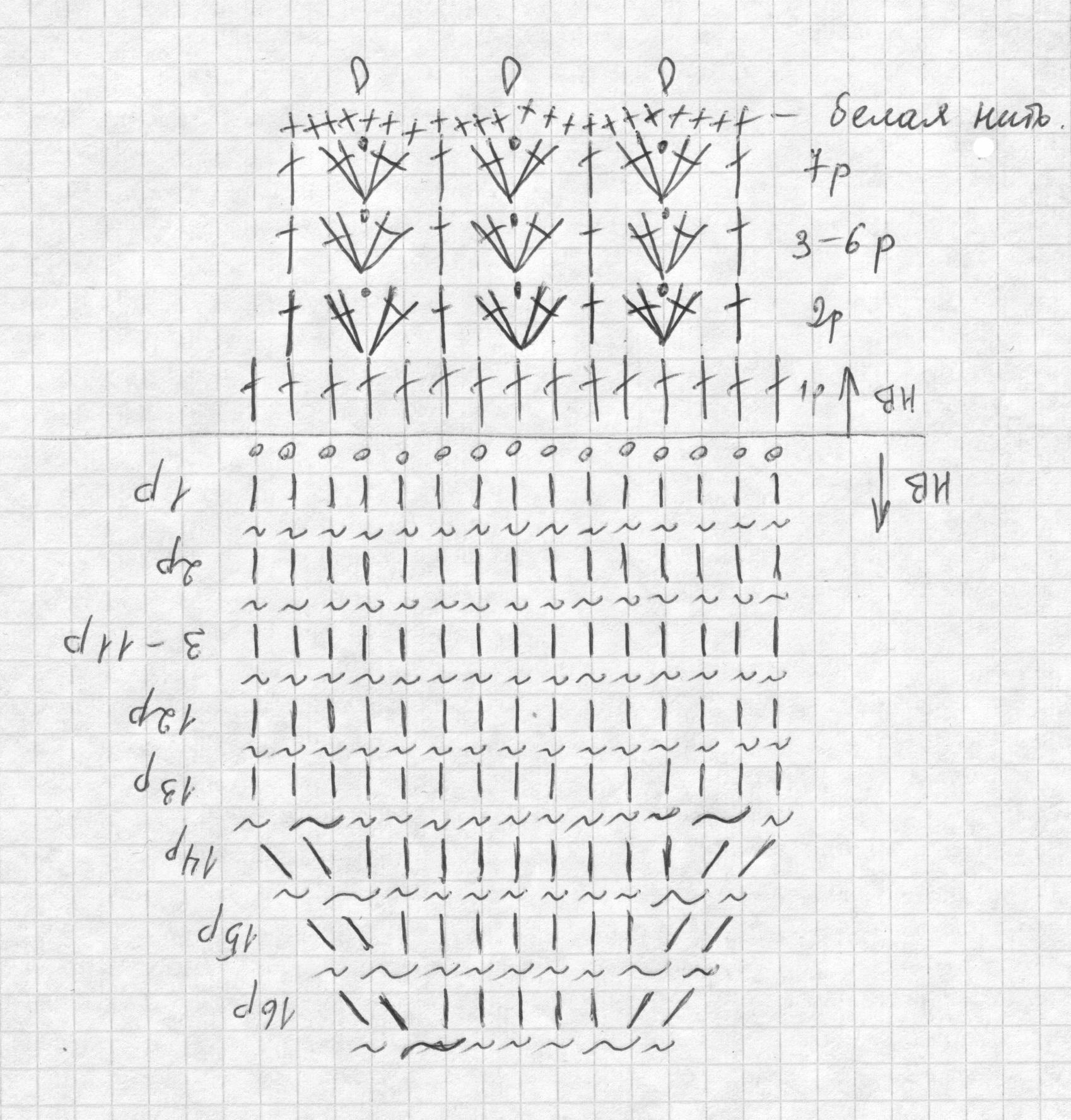 Варежки крючком схема с рисунком