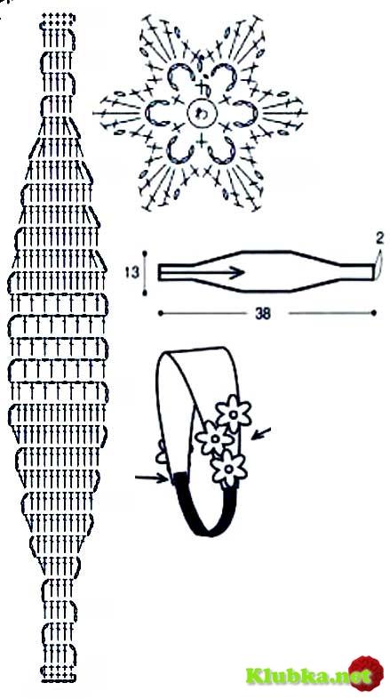 Вязаные повязки на голову со схемой