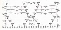 Образцы основных вязок крючком