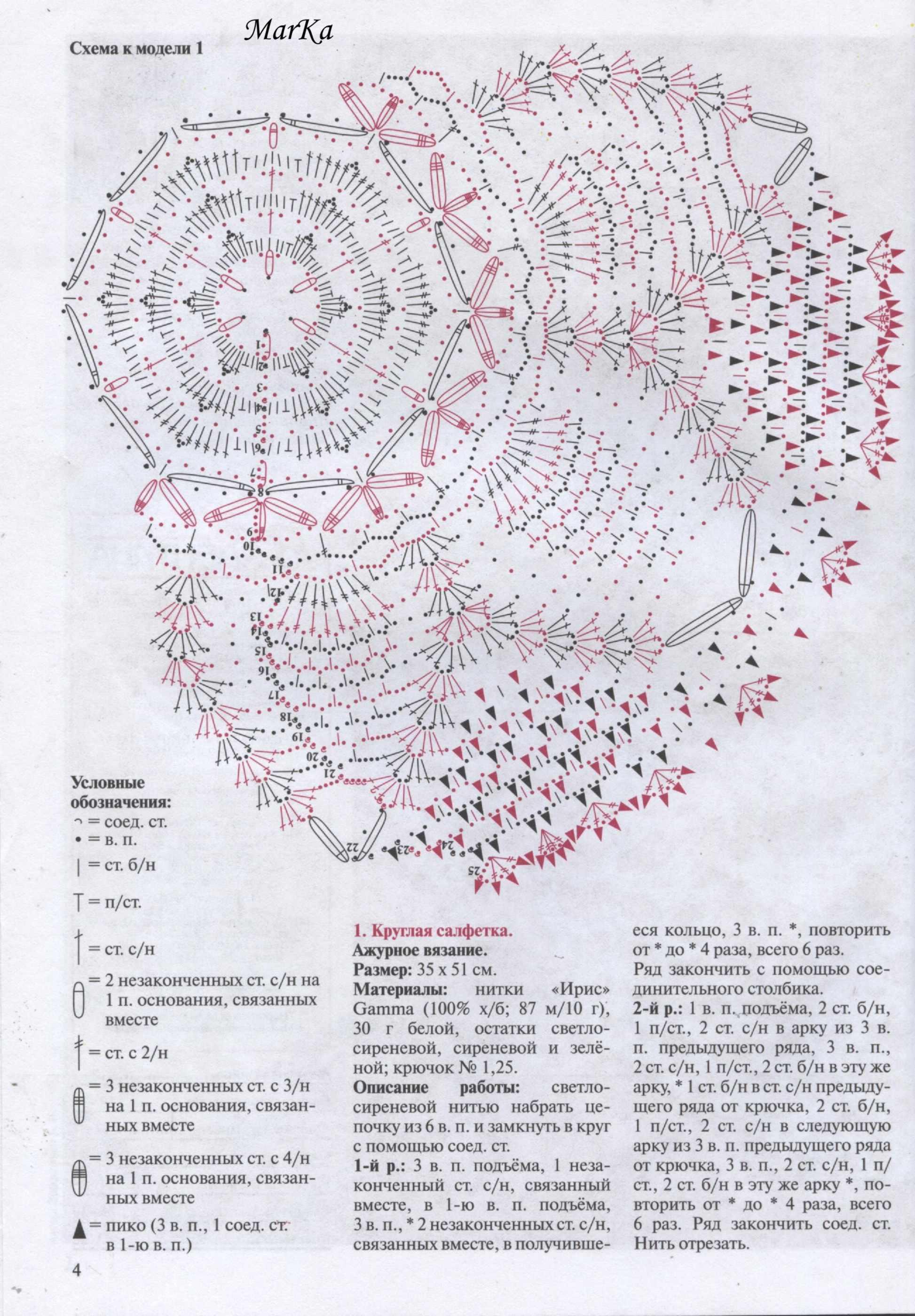 Журнал - Валя - Валентина Журналы по вязанию 96